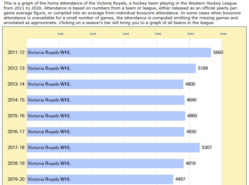 screenshot-www.hockeydb.com-2020.02.16-11_16_14.png