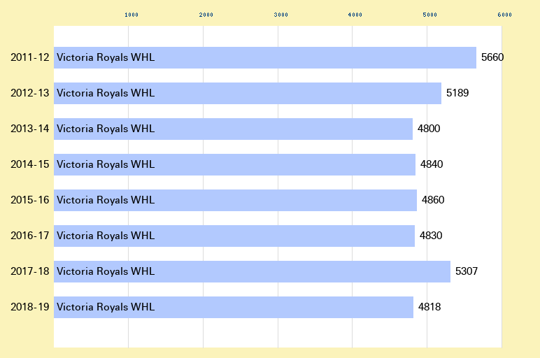 screenshot-www.hockeydb.com-2019.03.23-20-22-33.png