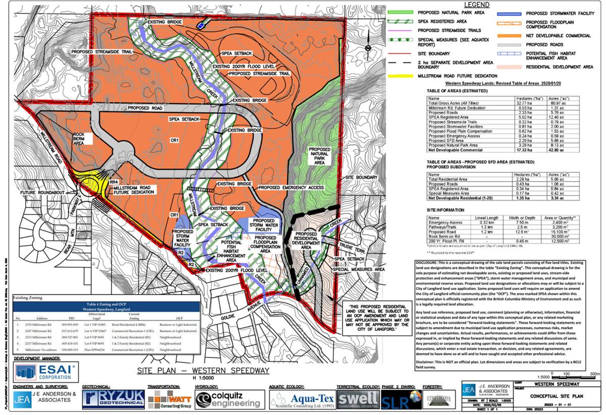 site-plan-western-speedway-2020.jpg