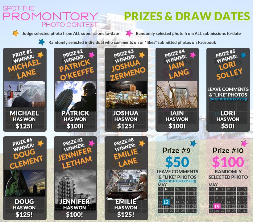 Spot-the-Promontory-Contest-Prizes.jpg