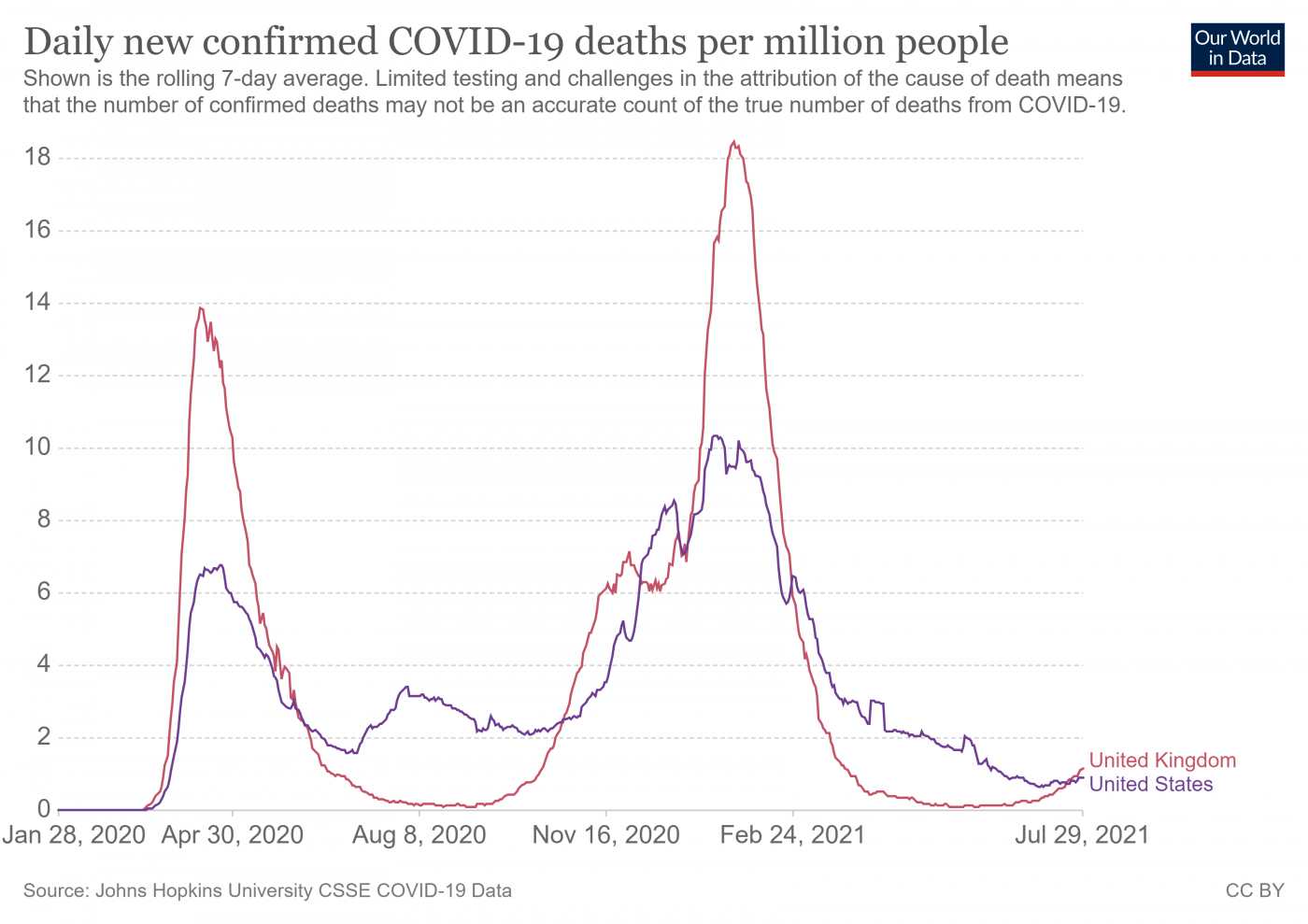 coronavirus-data-explorer (9).png