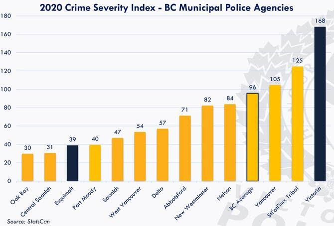 crime severity.jpg
