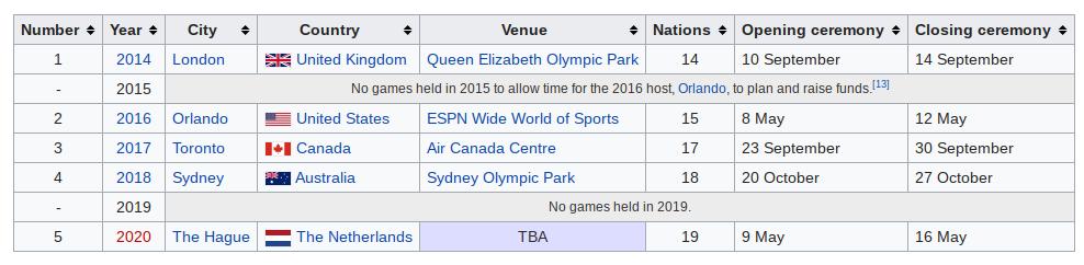 screenshot-en.wikipedia.org-2019.12.09-13_00_27.png